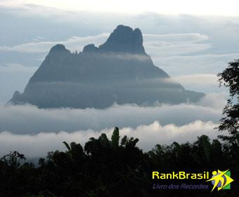 Ponto mais alto do Brasil