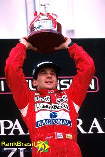 Maior número de vitórias na Fórmula 1