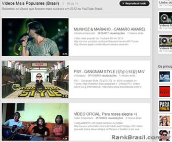 YouTube divulga vídeos mais vistos no Brasil em 2012