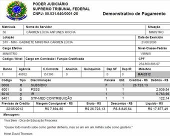 Ministra Cármen Lúcia cumpre lei e divulga salário na internet