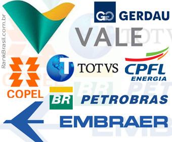Sete empresas brasileiras estão entre as mais inovadoras do mundo